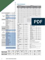 2014 Raxton Product Coding 64