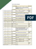 Calendario Actividades EFER503 Jueves
