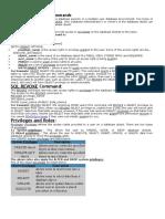 SQL GRANT