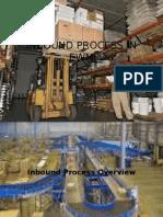 06 Inbound Process