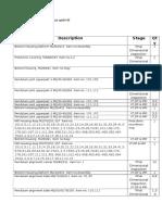 Work Status at Simplex Unit-2 CW-26