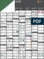 Hichert Success_rules_a1 - IBCS.pdf