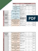 Matriz de Evaluación y Seguimiento Policía Nacional MEVAL