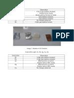 STPM Chem Project Observation