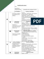Modelo de Planificación Anual