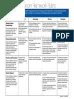 classroom framework