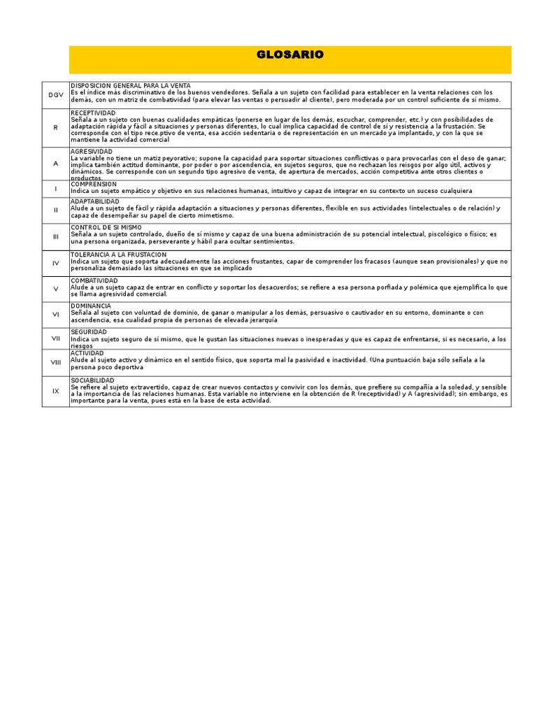 Test IPV Para Selección de Vendedores (1)