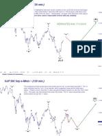 Market Update 18 July 10