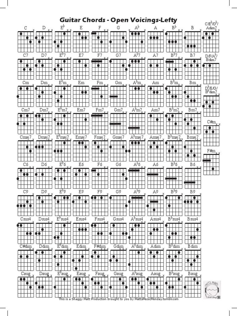 Guitar Chords Lefty