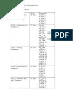 ohalloran curriculum documentation