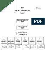 Struktur Tim Jiwa