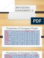 Properties of Cryogenic Fluids