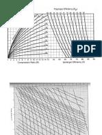 Graficas Para Unidad 1 Compresores
