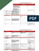 Checklist Implementasi ISO 27k