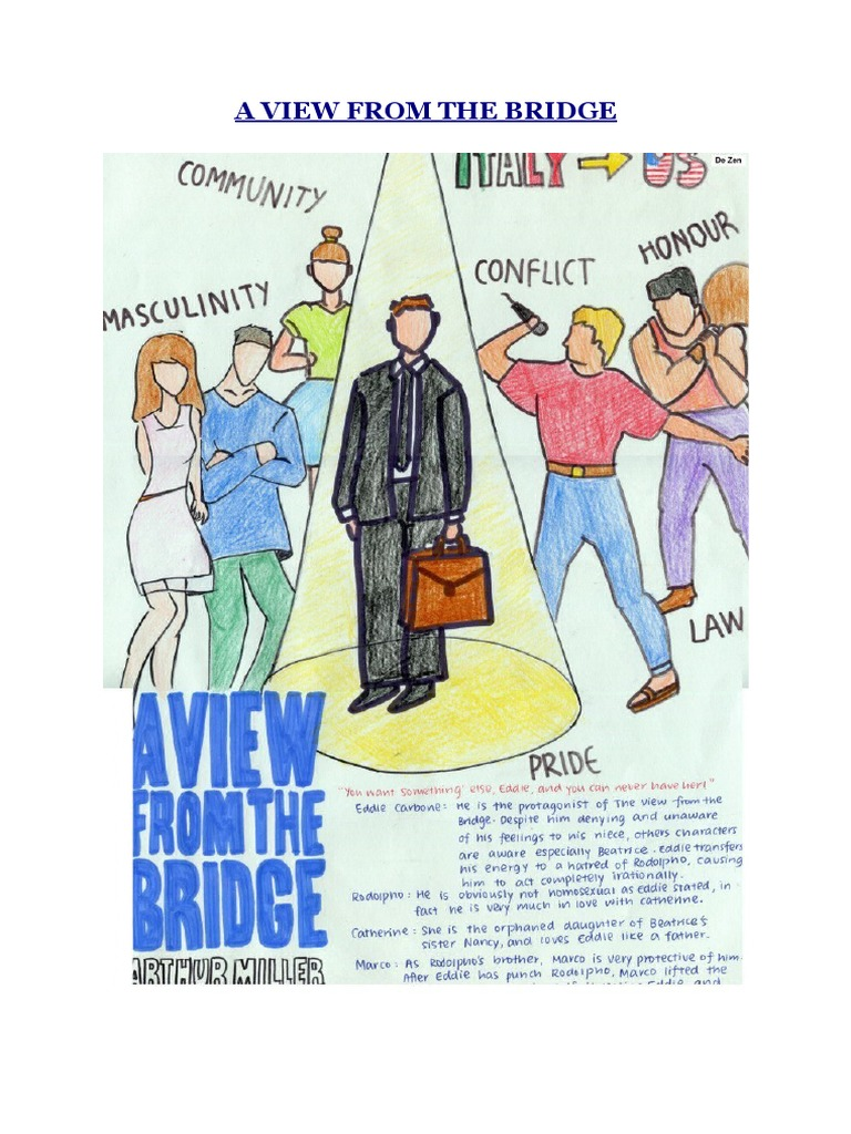 masculinity in a view from the bridge