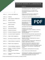 Cronología de Los Principales Orígenes de La Administración