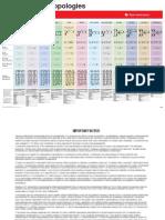 Power Supply Topologies Poster - Texas Instruments.pdf