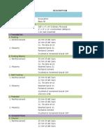 Materials Estimate Summary