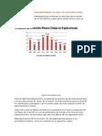 Evolución de Inversión Minera Global en Exploraciones