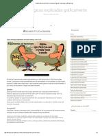 Argumento Ad Hominem _ Falacias Lógicas Explicadas Gráficamente