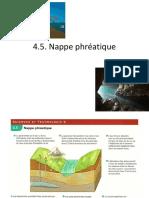 Survol Sur La Nappe Phréatique