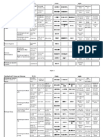 Quadro Formulas C em portugues.pdf