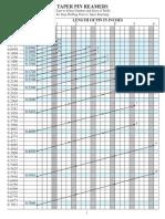 Taper Dowel Pin ANSI