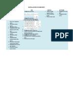 PDCA Distilasi Multi Komponen