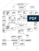 pathway KNF.doc
