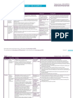 ISE III Scheme of Work - Version 1