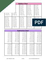 math charts.pdf