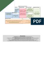 Planilha Modelo Canvas de Negócio