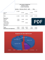 charts for an income statement