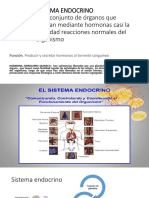Sistema Endocrino Generalidades (1)