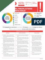 AccidentesFrecuentes.pdf