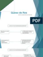 Analisis de Oferta y Demanda de Un Producto