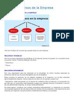 Tipos de Recursos de La Empresa