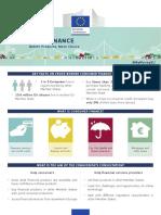 Consumer Finance Infographics FINAL