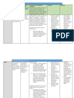 microsoft word - assignment2- assessment-portfolio