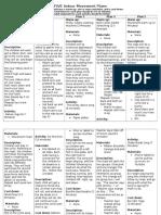 ecd 243- indoor movement plan  standard 5