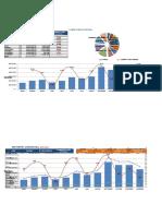 Crear Informe Gerencial Con Variables