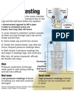 How the Oil Well Pressure Test Works