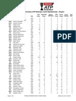 Singles Emirates Atp Rankings Alphabetical
