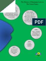 the history of marijuana laws in usa