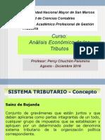 Semana 9 y 10 Análisis Económico de Los Tributos_2016_II