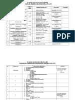 Senarai Buku Teks Dan Rujukan- Fail Panitia Pjpk 2017