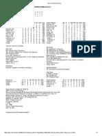 BOX SCORE - 041317 vs Wisconsin.pdf