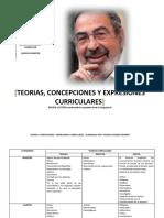 trabajocurriculocategorias-120908014211-phpapp01
