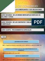 resumen Codigo de Comercio bolivia