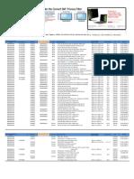 3M Privacy Filters Bizgram Asia Pte Ltd Singapore SMS 87776955 Email sales@bizgram.com